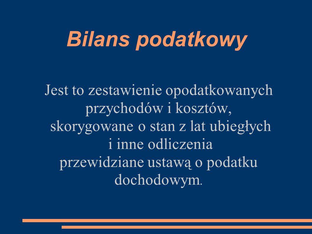 Informacje o PPUK Sp.zoo Nazwa : Pułtuskie Przedsiębiorstwo Usług Komunalnych Spółka z o.o.
