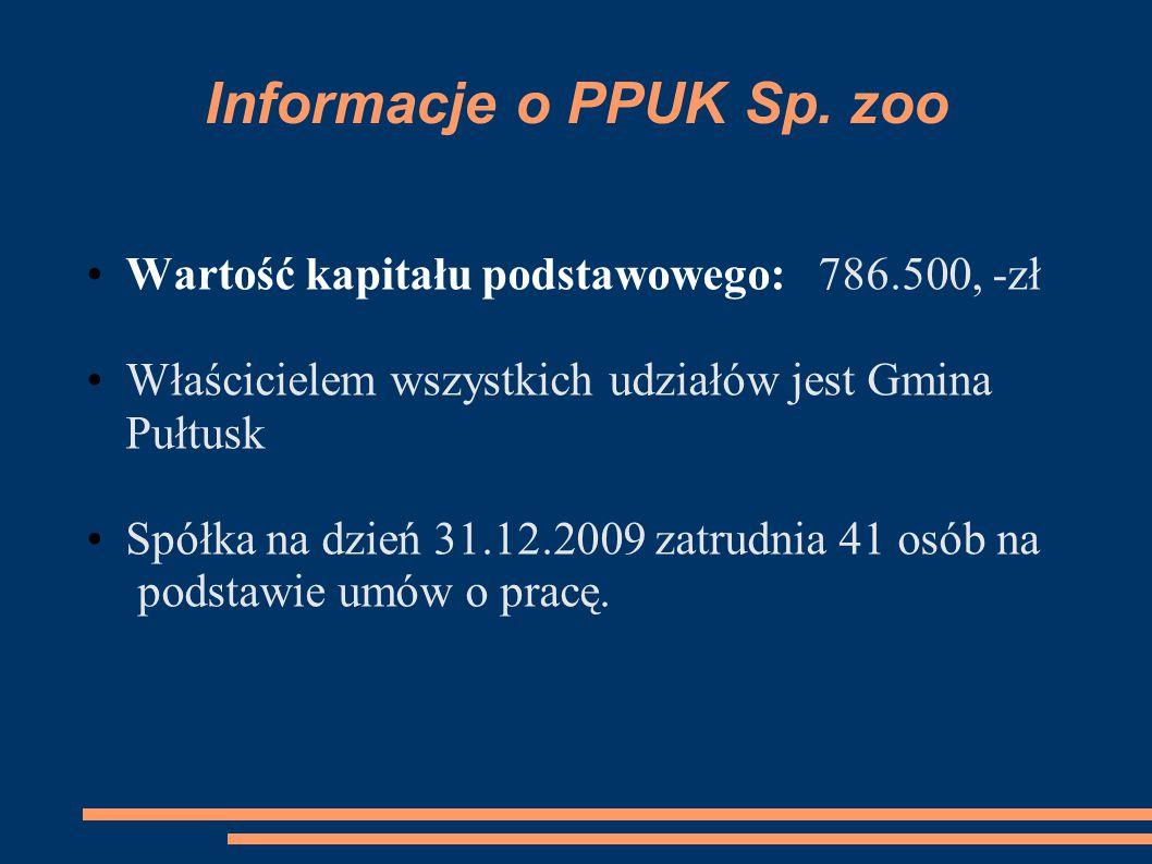 Bilans sporządzony na dzień 31.12.2009 (aktywa)