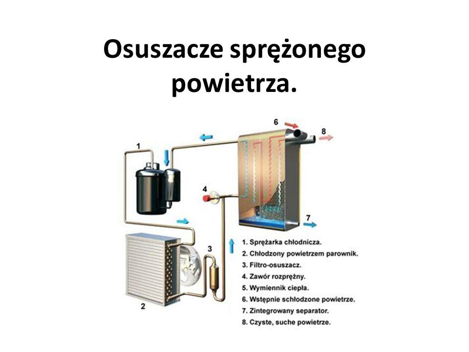 W zbiorniku sprężonego powietrza i przewodach sprężone powietrze jest do 100% nasycone parą wodną.