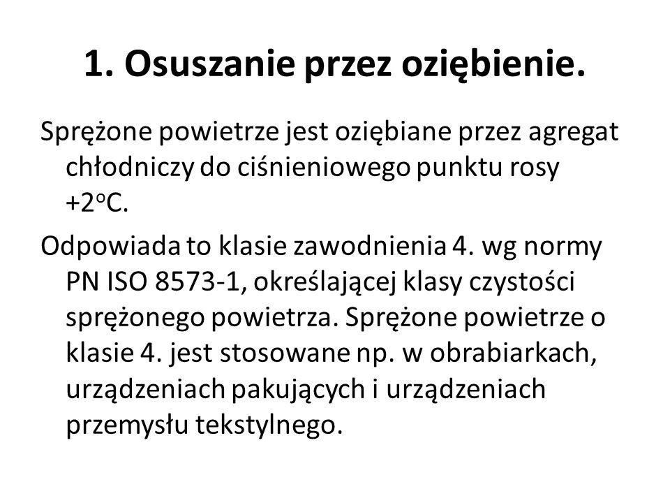 Skraplacz (6) Wentylator skraplacza.
