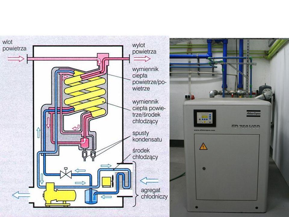 2.Osuszacze absorpcyjne. Sprężone powietrze przepływa przez stały środek osuszający.