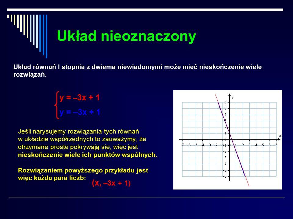 Układ sprzeczny Układ równań I stopnia z dwiema niewiadomymi może nie mieć rozwiązania. y = 2x + 1 y = 2x – 3 Jeśli narysujemy rozwiązania tych równań