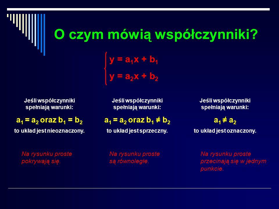 Układ nieoznaczony Układ równań I stopnia z dwiema niewiadomymi może mieć nieskończenie wiele rozwiązań. y = – 3x + 1 Jeśli narysujemy rozwiązania tyc