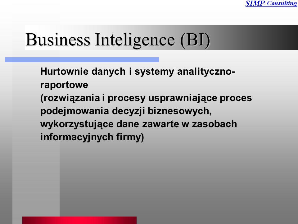 Business Inteligence (BI) Hurtownie danych i systemy analityczno- raportowe (rozwiązania i procesy usprawniające proces podejmowania decyzji biznesowy