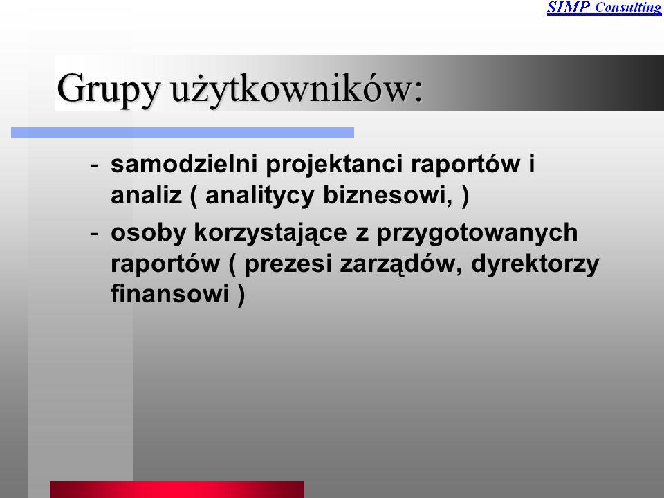 Grupy użytkowników: -samodzielni projektanci raportów i analiz ( analitycy biznesowi, ) -osoby korzystające z przygotowanych raportów ( prezesi zarząd