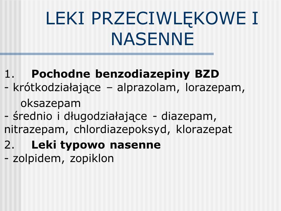 LEKI PRZECIWLĘKOWE I NASENNE 1. Pochodne benzodiazepiny BZD - krótkodziałające – alprazolam, lorazepam, oksazepam - średnio i długodziałające - diazep