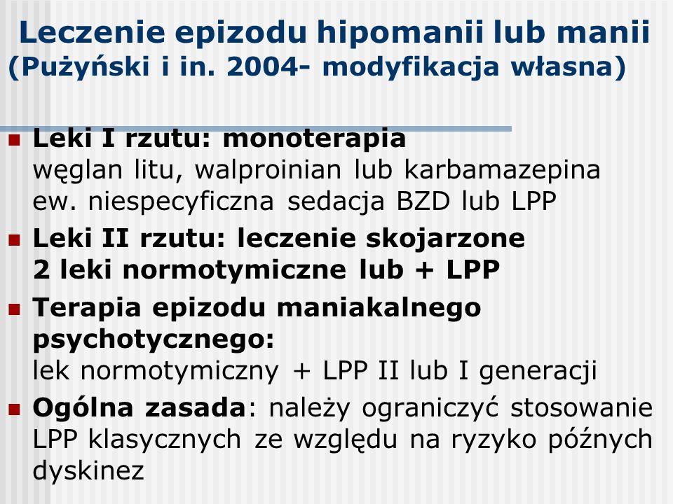 Leczenie epizodu hipomanii lub manii (Pużyński i in. 2004- modyfikacja własna) Leki I rzutu: monoterapia węglan litu, walproinian lub karbamazepina ew