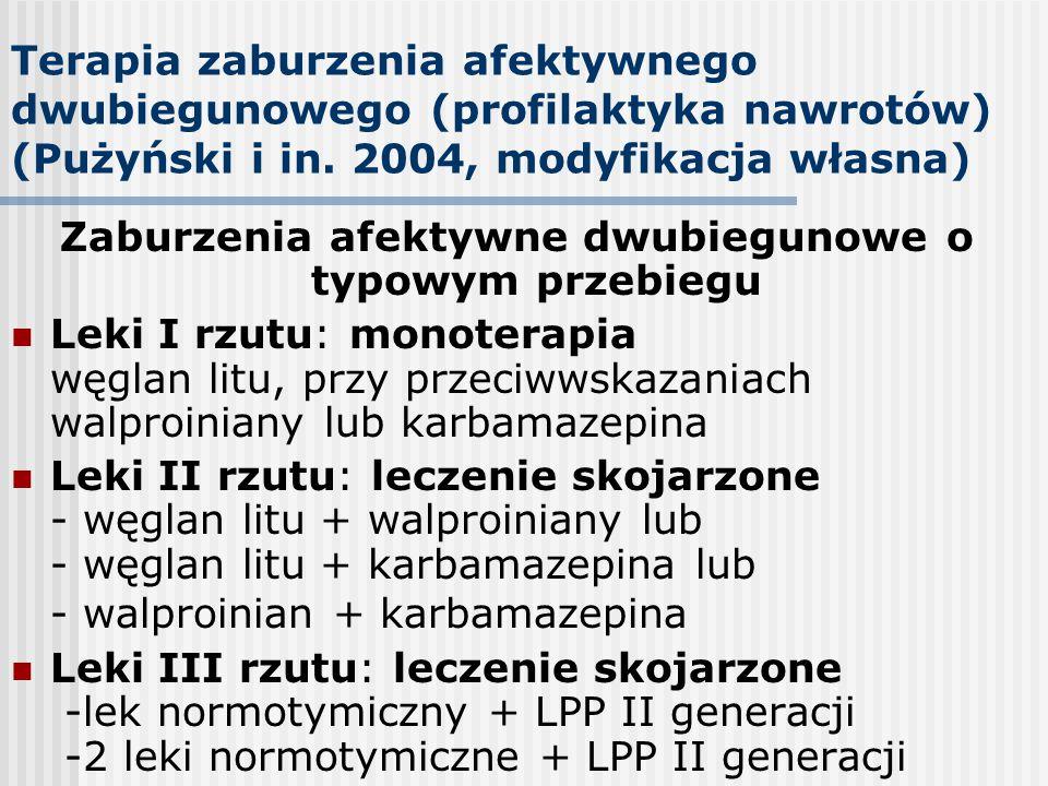 Terapia zaburzenia afektywnego dwubiegunowego (profilaktyka nawrotów) (Pużyński i in. 2004, modyfikacja własna) Zaburzenia afektywne dwubiegunowe o ty