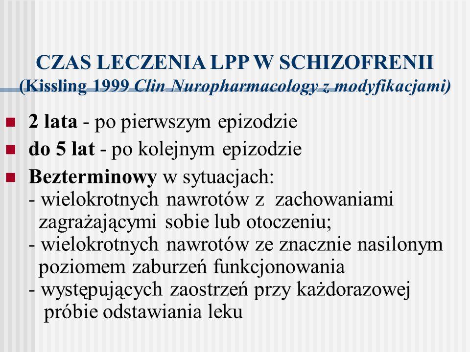 CZAS LECZENIA LPP W SCHIZOFRENII (Kissling 1999 Clin Nuropharmacology z modyfikacjami) CZAS LECZENIA LPP W SCHIZOFRENII (Kissling 1999 Clin Nuropharma