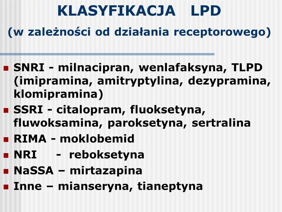 KLASYFIKACJA LPD (w zależności od działania receptorowego) SNRI - milnacipran, wenlafaksyna, TLPD (imipramina, amitryptylina, dezypramina, klomipramin