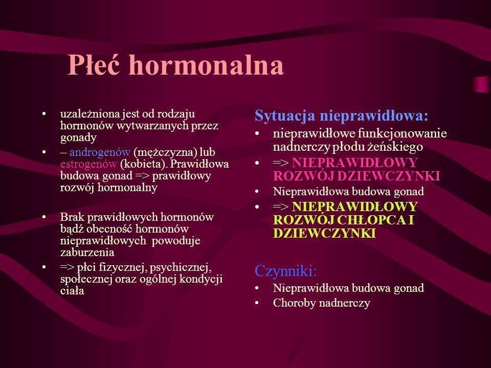 uzależniona jest od rodzaju hormonów wytwarzanych przez gonady – androgenów (mężczyzna) lub estrogenów (kobieta). Prawidłowa budowa gonad => prawidłow