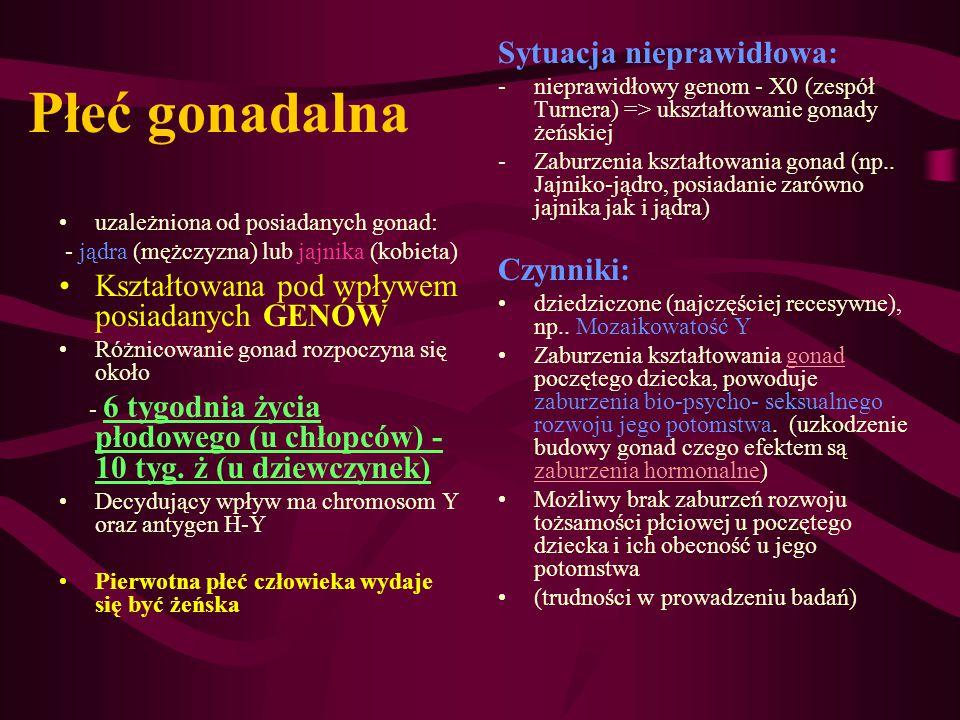 uzależniona od posiadanych gonad: - jądra (mężczyzna) lub jajnika (kobieta) Kształtowana pod wpływem posiadanych GENÓW Różnicowanie gonad rozpoczyna s