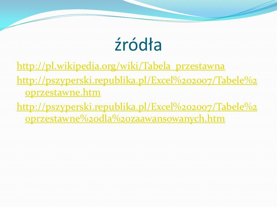 źródła http://pl.wikipedia.org/wiki/Tabela_przestawna http://pszyperski.republika.pl/Excel%202007/Tabele%2 0przestawne.htm http://pszyperski.republika.pl/Excel%202007/Tabele%2 0przestawne%20dla%20zaawansowanych.htm