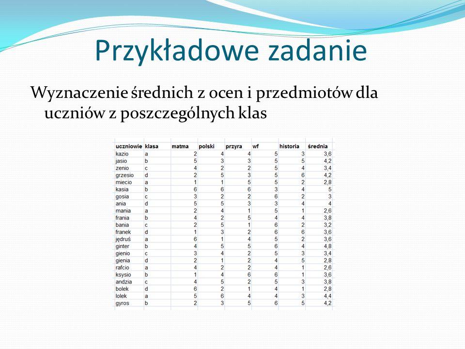 Przykładowe zadanie Wyznaczenie średnich z ocen i przedmiotów dla uczniów z poszczególnych klas