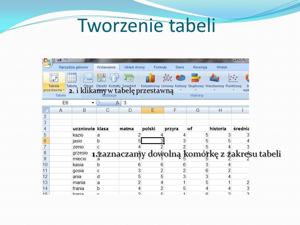 Tworzenie tabeli 1.zaznaczamy dowolną komórkę z zakresu tabeli 2. i klikamy w tabelę przestawną