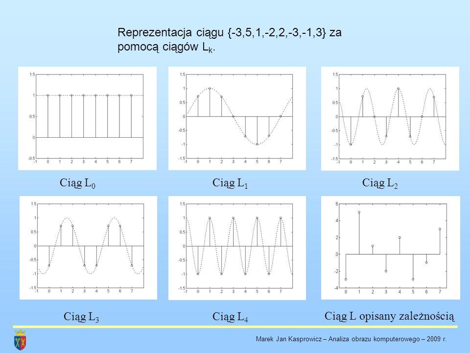 Ciąg L 0 Ciąg L 1 Ciąg L 2 Ciąg L 3 Ciąg L 4 Ciąg L opisany zależnością Reprezentacja ciągu {-3,5,1,-2,2,-3,-1,3} za pomocą ciągów L k. Marek Jan Kasp