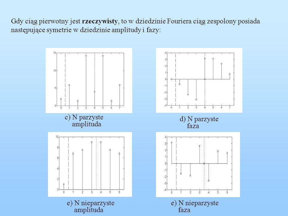 Gdy ciąg pierwotny jest rzeczywisty, to w dziedzinie Fouriera ciąg zespolony posiada następujące symetrie w dziedzinie amplitudy i fazy: c) N parzyste