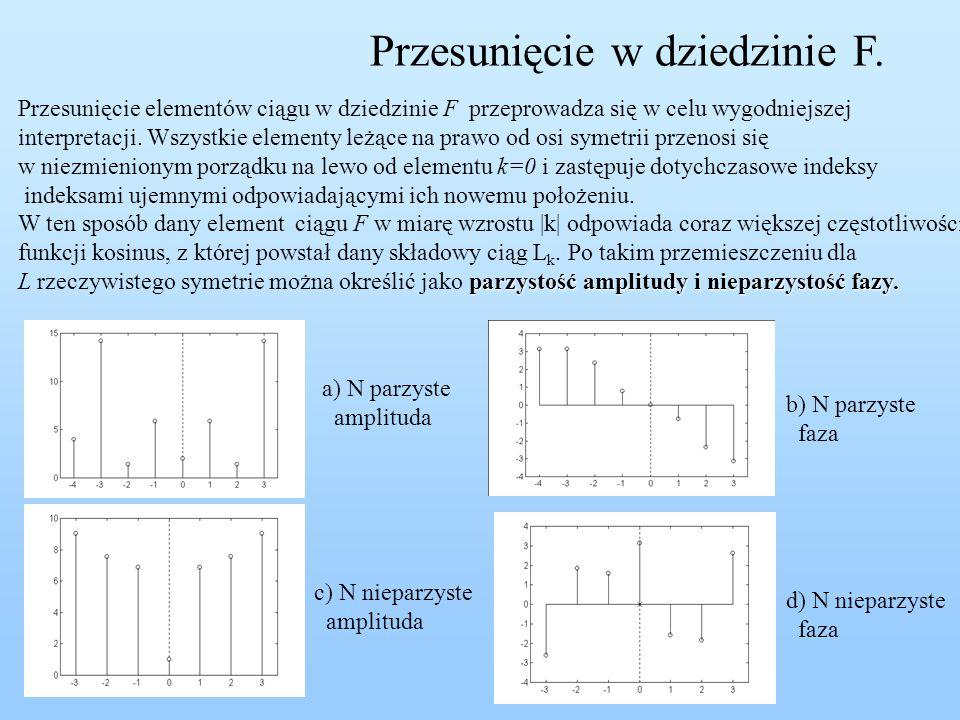 Przesunięcie w dziedzinie F. Przesunięcie elementów ciągu w dziedzinie F przeprowadza się w celu wygodniejszej interpretacji. Wszystkie elementy leżąc
