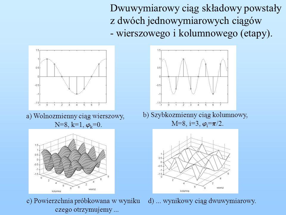 Dwuwymiarowy ciąg składowy powstały z dwóch jednowymiarowych ciągów - wierszowego i kolumnowego (etapy). a) Wolnozmienny ciąg wierszowy, N=8, k=1,  k