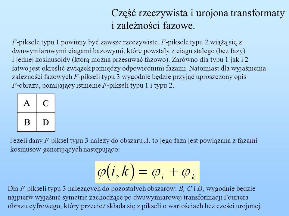 Część rzeczywista i urojona transformaty i zależności fazowe. F-piksele typu 1 powinny być zawsze rzeczywiste. F-piksele typu 2 wiążą się z dwuwymiaro