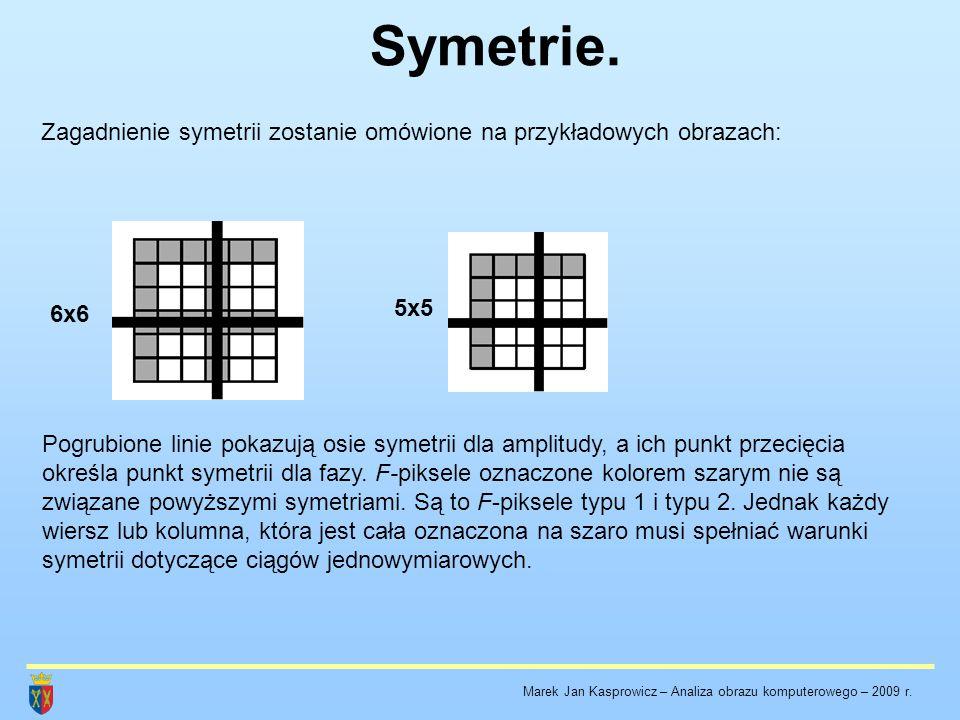 Symetrie. Zagadnienie symetrii zostanie omówione na przykładowych obrazach: 6x6 5x5 Pogrubione linie pokazują osie symetrii dla amplitudy, a ich punkt