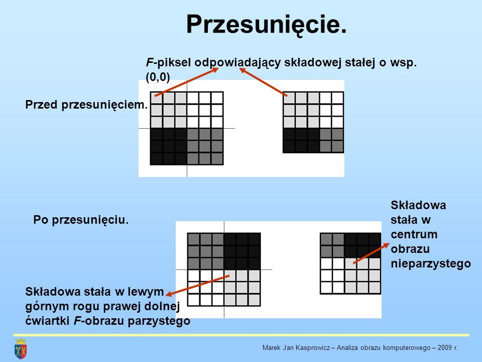 Przesunięcie. Przed przesunięciem. Po przesunięciu. F-piksel odpowiadający składowej stałej o wsp. (0,0) Składowa stała w centrum obrazu nieparzystego
