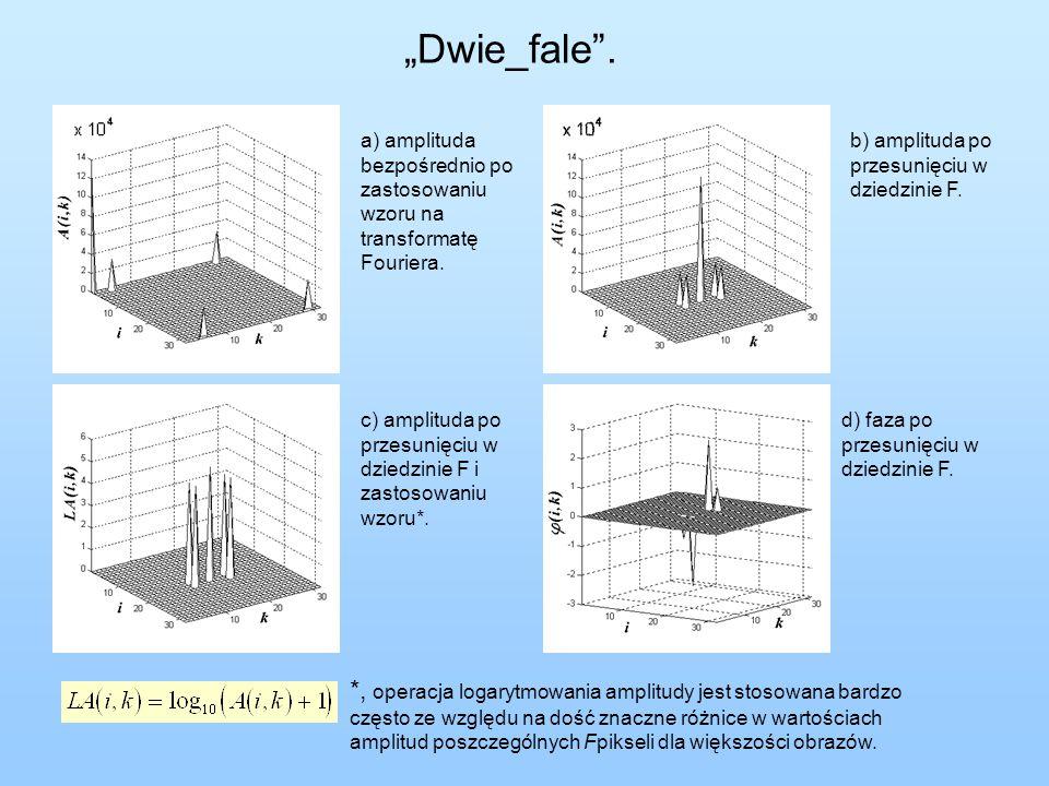 """""""Dwie_fale"""". a) amplituda bezpośrednio po zastosowaniu wzoru na transformatę Fouriera. b) amplituda po przesunięciu w dziedzinie F. c) amplituda po pr"""