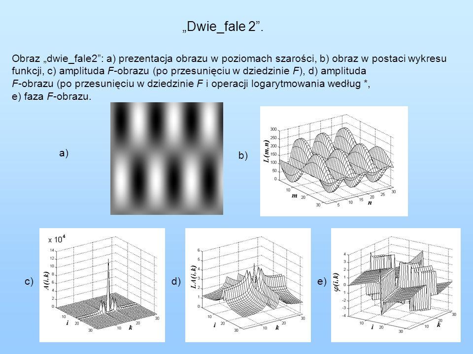 """""""Dwie_fale 2"""". Obraz """"dwie_fale2"""": a) prezentacja obrazu w poziomach szarości, b) obraz w postaci wykresu funkcji, c) amplituda F-obrazu (po przesunię"""
