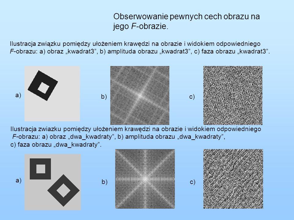 Obserwowanie pewnych cech obrazu na jego F-obrazie. Ilustracja związku pomiędzy ułożeniem krawędzi na obrazie i widokiem odpowiedniego F-obrazu: a) ob