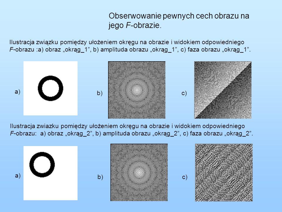 Obserwowanie pewnych cech obrazu na jego F-obrazie. Ilustracja związku pomiędzy ułożeniem okręgu na obrazie i widokiem odpowiedniego F-obrazu :a) obra