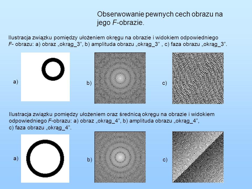 Obserwowanie pewnych cech obrazu na jego F-obrazie. Ilustracja związku pomiędzy ułożeniem okręgu na obrazie i widokiem odpowiedniego F- obrazu: a) obr
