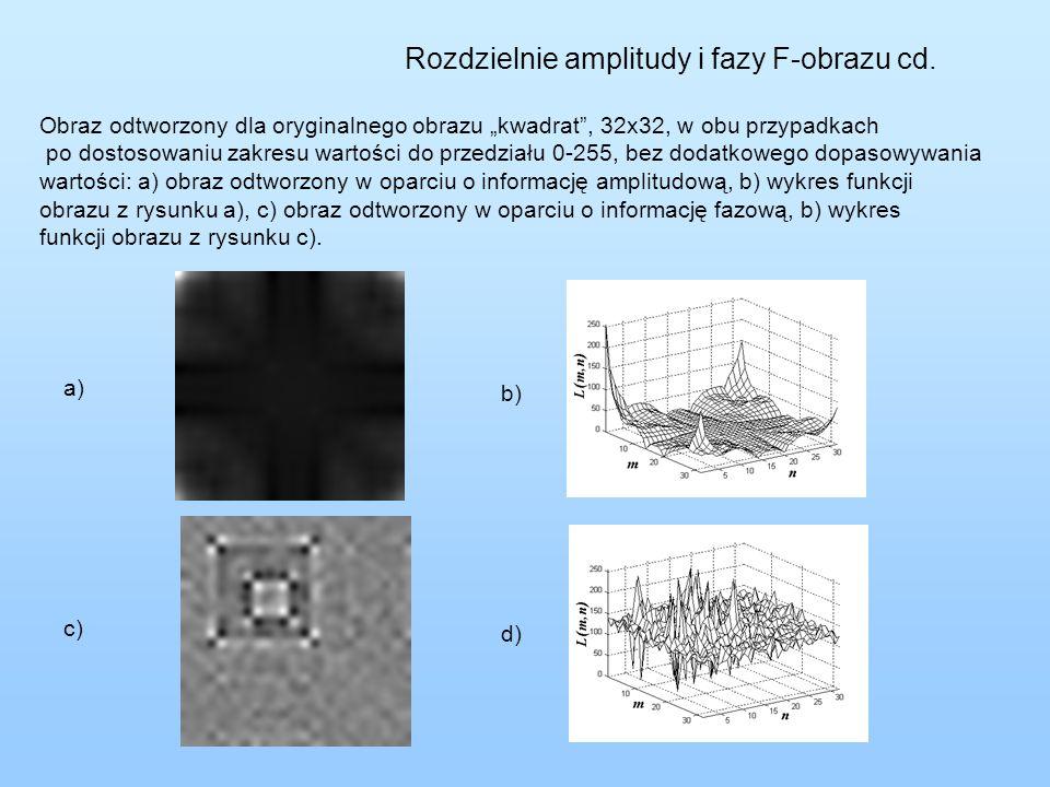 """Rozdzielnie amplitudy i fazy F-obrazu cd. Obraz odtworzony dla oryginalnego obrazu """"kwadrat"""", 32x32, w obu przypadkach po dostosowaniu zakresu wartośc"""