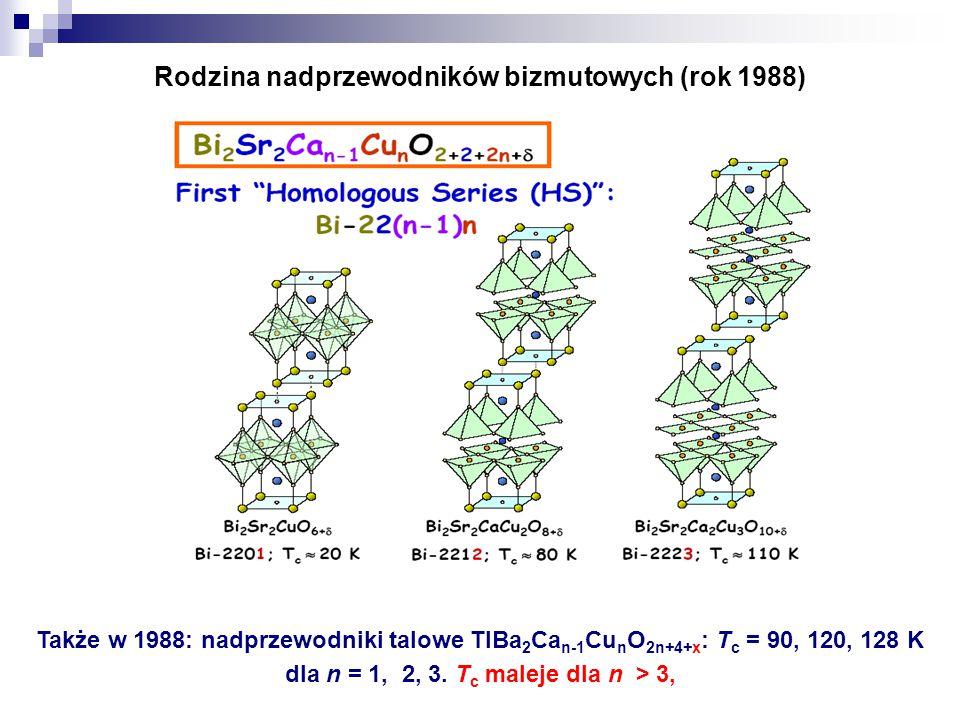 Rodzina nadprzewodników bizmutowych (rok 1988) Także w 1988: nadprzewodniki talowe TlBa 2 Ca n-1 Cu n O 2n+4+x : T c = 90, 120, 128 K dla n = 1, 2, 3.
