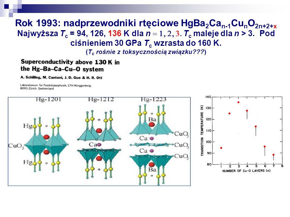 Rok 1993: nadprzewodniki rtęciowe HgBa 2 Ca n-1 Cu n O 2n+2+x Najwyższa T c = 94, 126, 136 K dla n  T c maleje  dla n > 3.