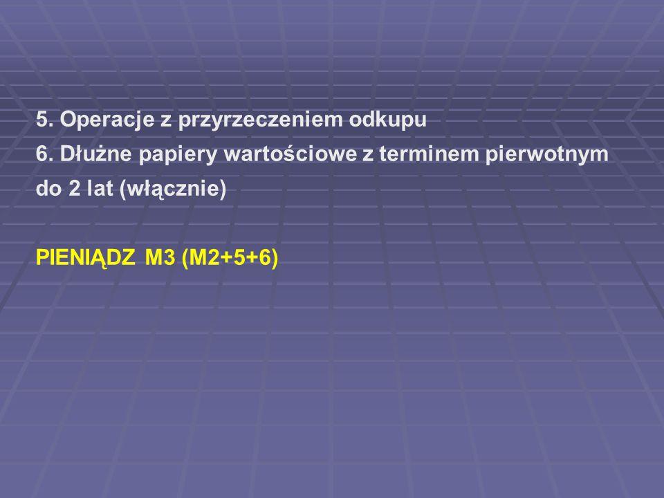 5. Operacje z przyrzeczeniem odkupu 6. Dłużne papiery wartościowe z terminem pierwotnym do 2 lat (włącznie) PIENIĄDZ M3 (M2+5+6)