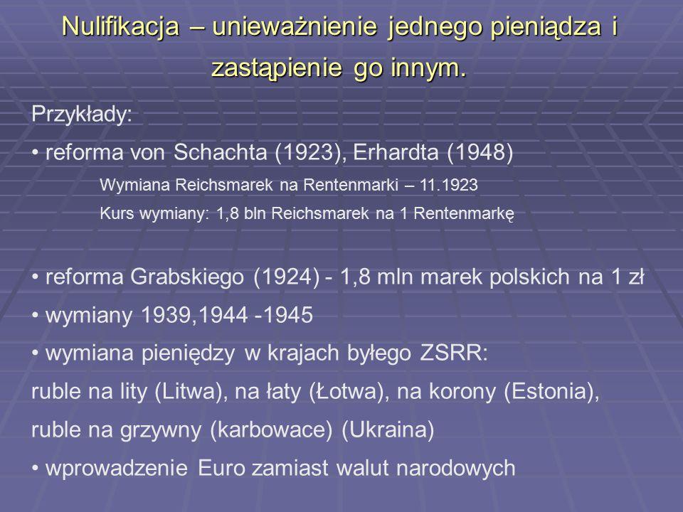Przykłady: reforma von Schachta (1923), Erhardta (1948) Wymiana Reichsmarek na Rentenmarki – 11.1923 Kurs wymiany: 1,8 bln Reichsmarek na 1 Rentenmark