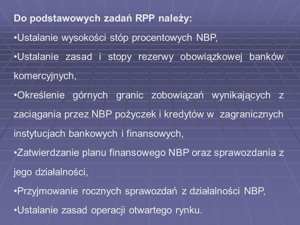 Do podstawowych zadań RPP należy: Ustalanie wysokości stóp procentowych NBP, Ustalanie zasad i stopy rezerwy obowiązkowej banków komercyjnych, Określe