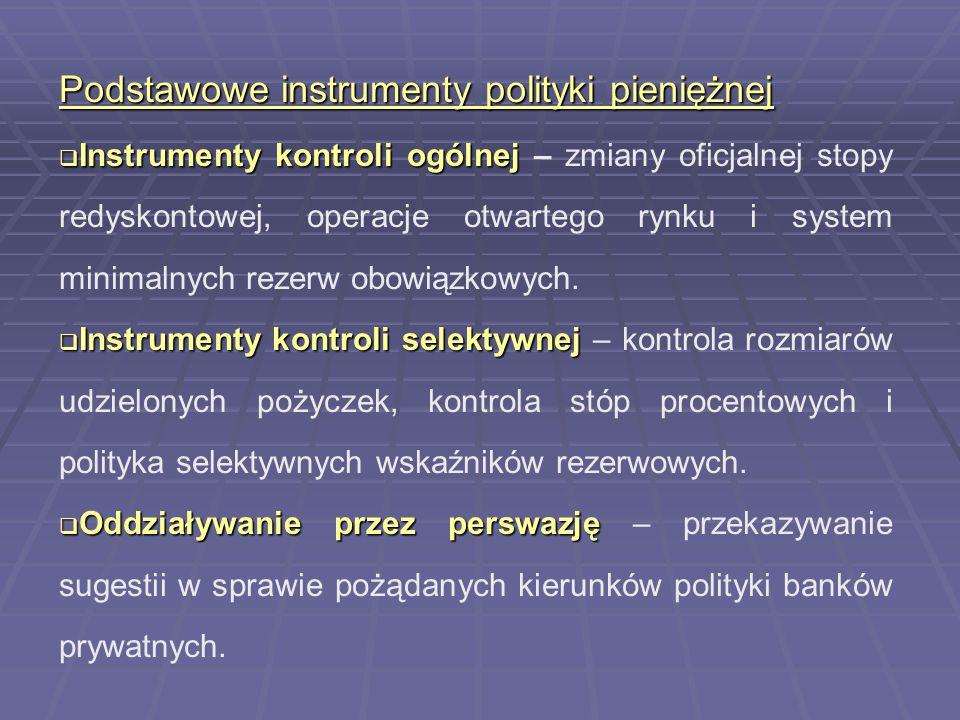 Podstawowe instrumenty polityki pieniężnej  Instrumenty kontroli ogólnej  Instrumenty kontroli ogólnej – zmiany oficjalnej stopy redyskontowej, oper