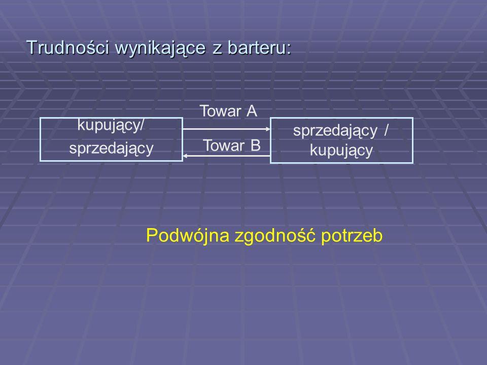 Cechy fizyczne: a) poręczność b) podzielność c) trwałość d) jednorodność e) łatwość rozpoznawania f) rzadkość Pożądane cechy pieniądza Cechy ekonomiczne: a) akceptowalność b) płynność c) stabilność siły nabywczej