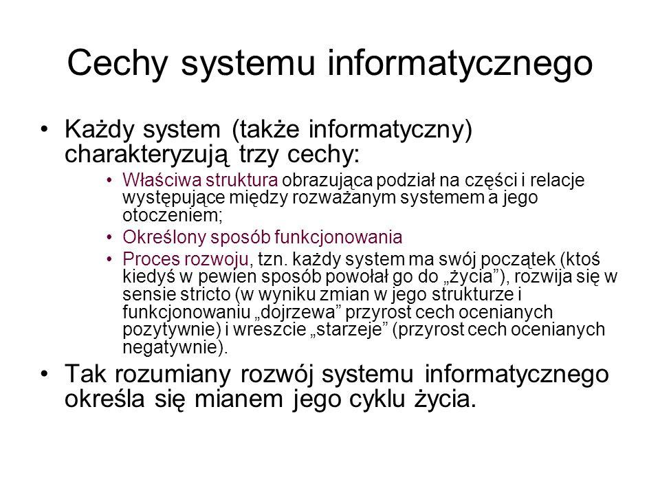 Cechy systemu informatycznego Każdy system (także informatyczny) charakteryzują trzy cechy: Właściwa struktura obrazująca podział na części i relacje występujące między rozważanym systemem a jego otoczeniem; Określony sposób funkcjonowania Proces rozwoju, tzn.