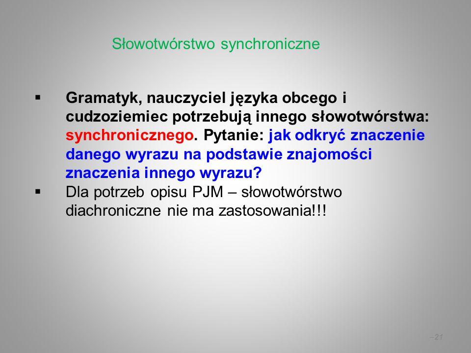  Gramatyk, nauczyciel języka obcego i cudzoziemiec potrzebują innego słowotwórstwa: synchronicznego. Pytanie: jak odkryć znaczenie danego wyrazu na p