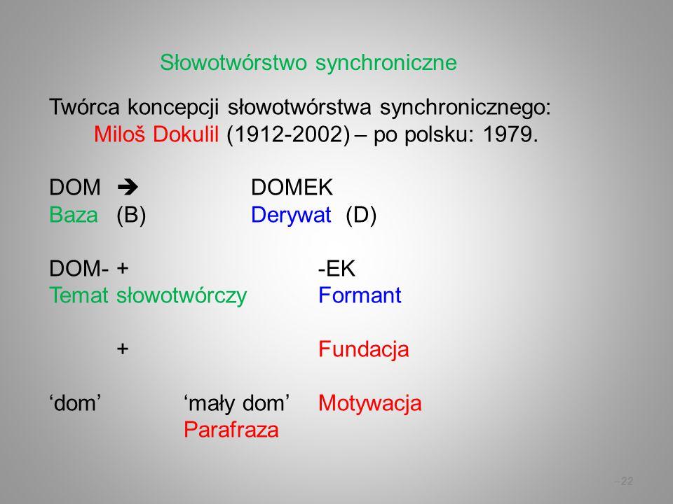 Twórca koncepcji słowotwórstwa synchronicznego: Miloš Dokulil (1912-2002) – po polsku: 1979. DOM  DOMEK Baza(B)Derywat (D) DOM- + -EK Temat słowotwór