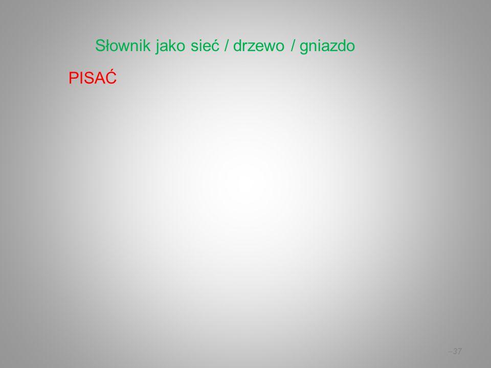 PISAĆ –37 Słownik jako sieć / drzewo / gniazdo