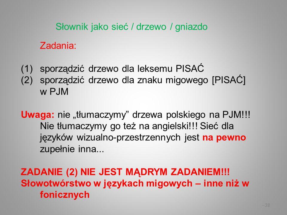 """Zadania: (1)sporządzić drzewo dla leksemu PISAĆ (2)sporządzić drzewo dla znaku migowego [PISAĆ] w PJM Uwaga: nie """"tłumaczymy"""" drzewa polskiego na PJM!"""
