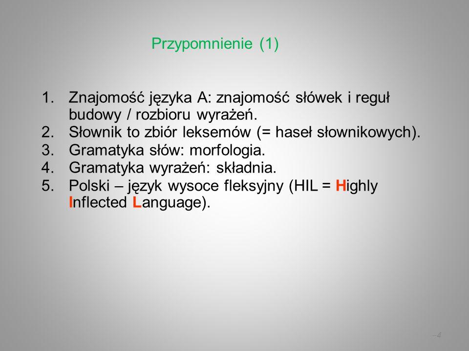 1.Znajomość języka A: znajomość słówek i reguł budowy / rozbioru wyrażeń. 2.Słownik to zbiór leksemów (= haseł słownikowych). 3.Gramatyka słów: morfol
