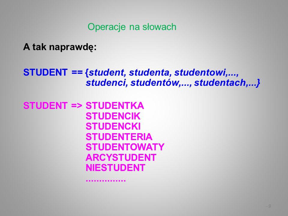 A tak naprawdę: STUDENT == {student, studenta, studentowi,..., studenci, studentów,..., studentach,...} STUDENT => STUDENTKA STUDENCIK STUDENCKI STUDE