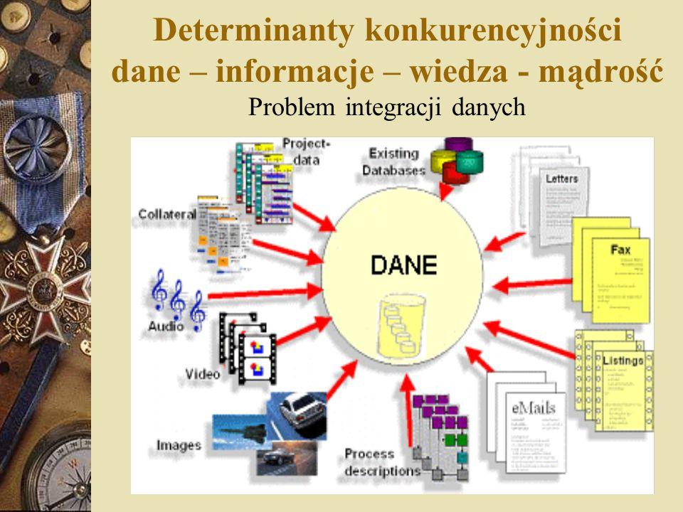 Narzędzia wspomagające decydenta Przepływ informacji w systemie BI wykorzystującym hurtownię danych