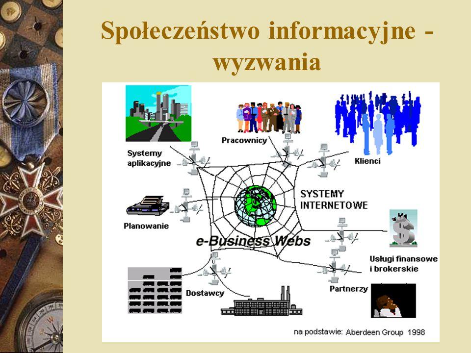 Problemy organizacji gospodarczej  co zrobić by skutecznie realizować strategię biznesową,  zmienność działania (otoczenia),  rozproszenie danych,  brak właściwych metod podejmowania decyzji.