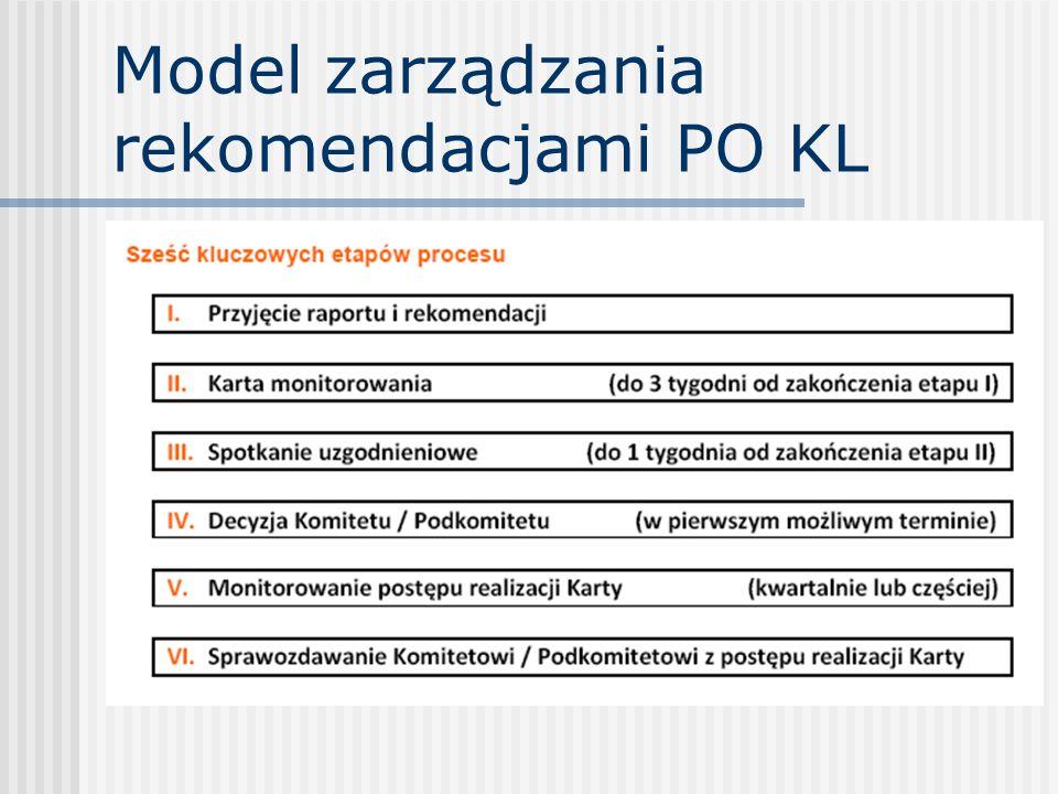 Model zarządzania rekomendacjami PO KL