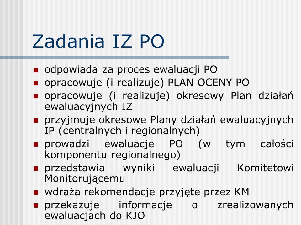 Zadania IZ PO odpowiada za proces ewaluacji PO opracowuje (i realizuje) PLAN OCENY PO opracowuje (i realizuje) okresowy Plan działań ewaluacyjnych IZ przyjmuje okresowe Plany działań ewaluacyjnych IP (centralnych i regionalnych) prowadzi ewaluacje PO (w tym całości komponentu regionalnego) przedstawia wyniki ewaluacji Komitetowi Monitorującemu wdraża rekomendacje przyjęte przez KM przekazuje informacje o zrealizowanych ewaluacjach do KJO